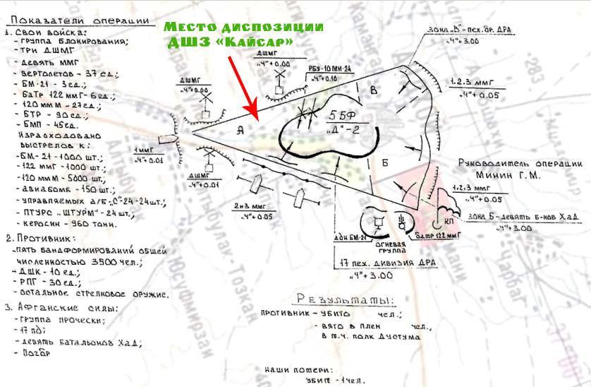 План-схема Андхойской операции